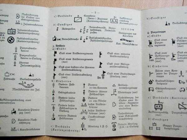Карта курской битвы и условные обозначения
